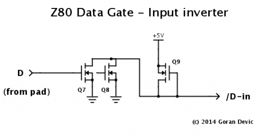 Z80 data gate - Input