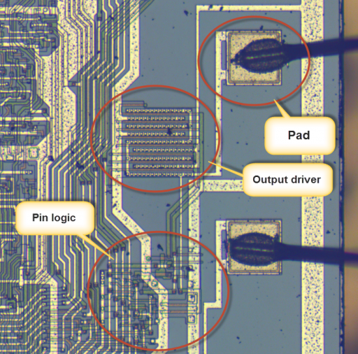Z80 data gate pin sections