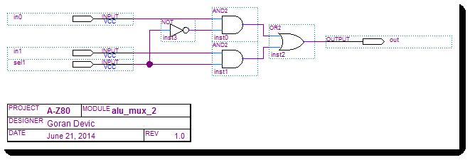 A-Z80 CPU ALU mux (2)