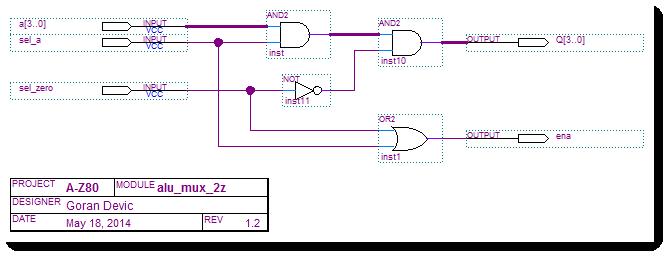 A-Z80 CPU ALU mux (2-z)