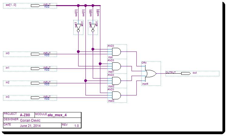 A-Z80 CPU ALU mux (4)