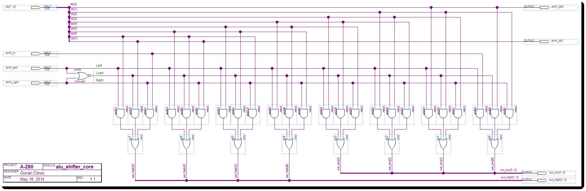 A-Z80 CPU ALU input shifter