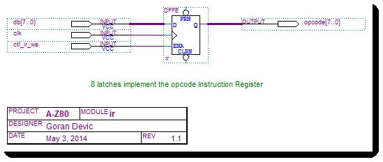 A-Z80 CPU instruction register